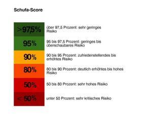 Schufa_Score_Immowelt